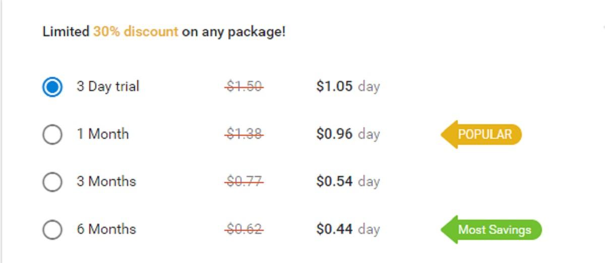 hookupdaters price